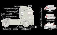 Fahrzeugaktoren und Spurführungssysteme