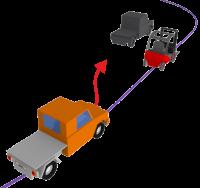 Dynamische Bahnplanung