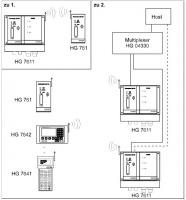 Skizze HG 76000